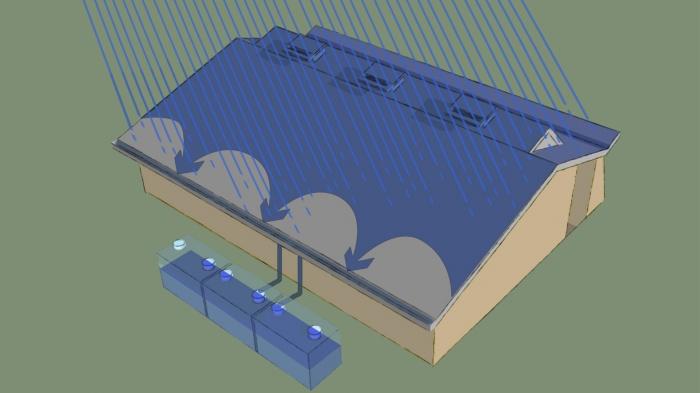 Maison Autonome Durable 00 Concept : SCHEMA  EAU 01 toit
