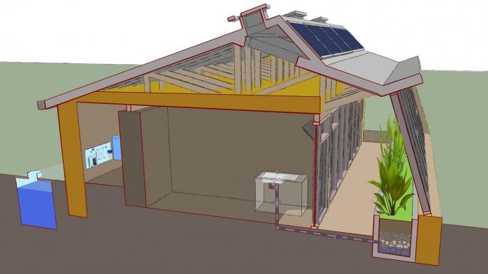 Maison Autonome Durable 00 Concept : SCHEMA  EAU 03 Eau Grise