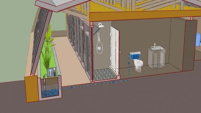 Maison Autonome Durable 00 Concept : SCHEMA  EAU 04 wc