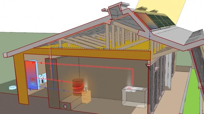 Maison Autonome Durable 00 Concept : SCHEMAS ENERGIE 01 ecs RS