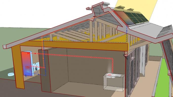 Maison Autonome Durable 00 Concept : SCHEMAS ENERGIE 01 ecs SUN