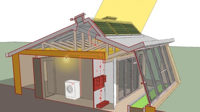 Maison Autonome Durable 00 Concept : SCHEMAS ENERGIE 01 photovoltaique
